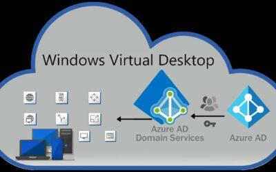 AZ-140 – Configuring and Operating Windows Virtual Desktop on Microsoft Azure