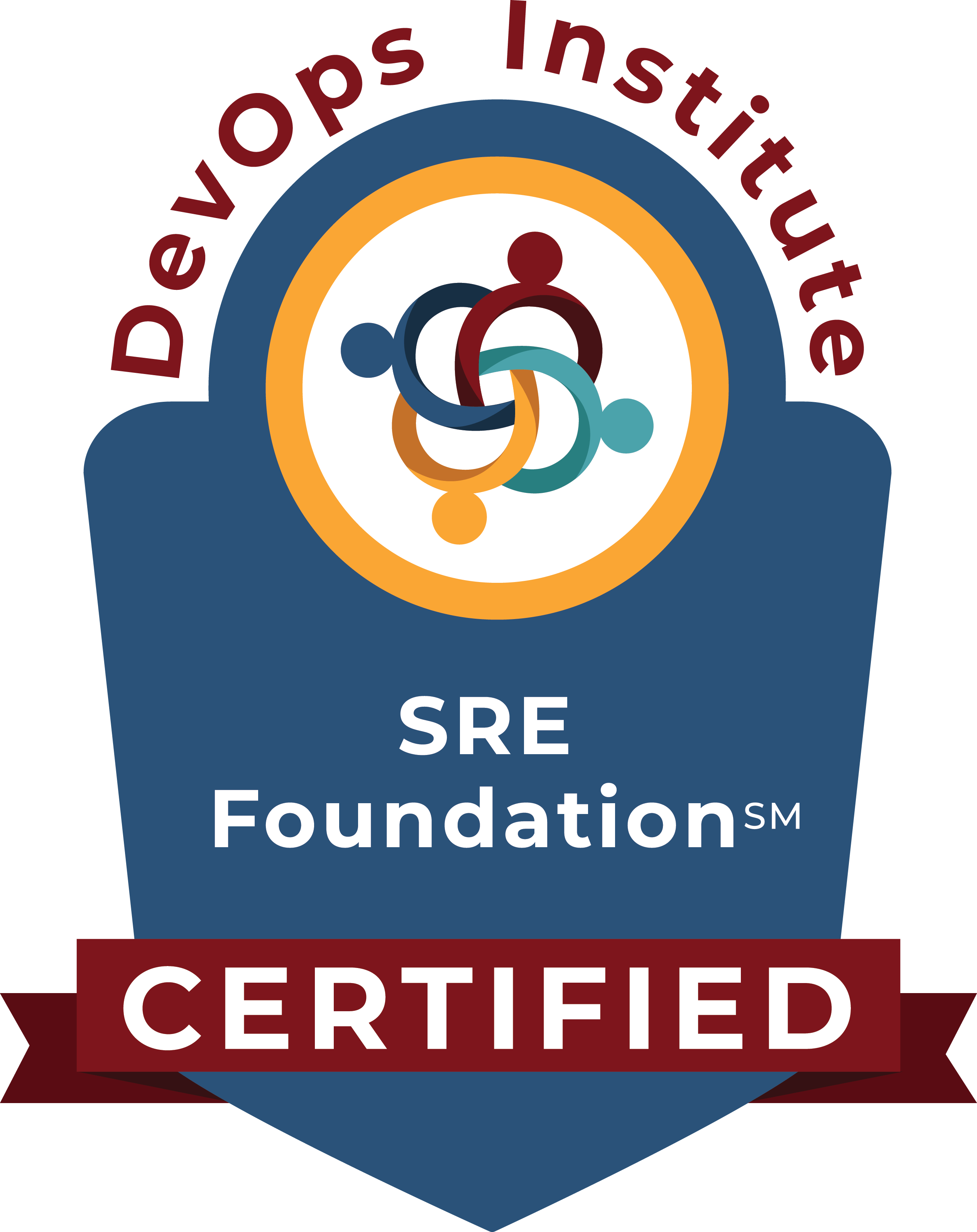 Site Reliability Engineering (SRE) Practitioner